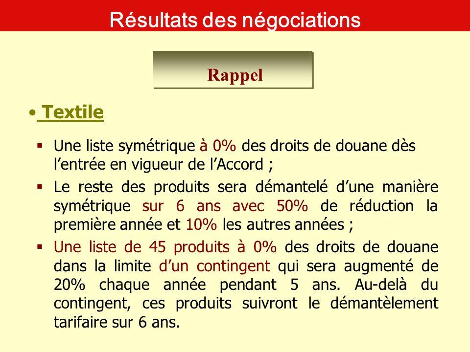 Une liste symétrique à 0% des droits de douane dès lentrée en vigueur de lAccord ; Le reste des produits sera démantelé dune manière symétrique sur 6
