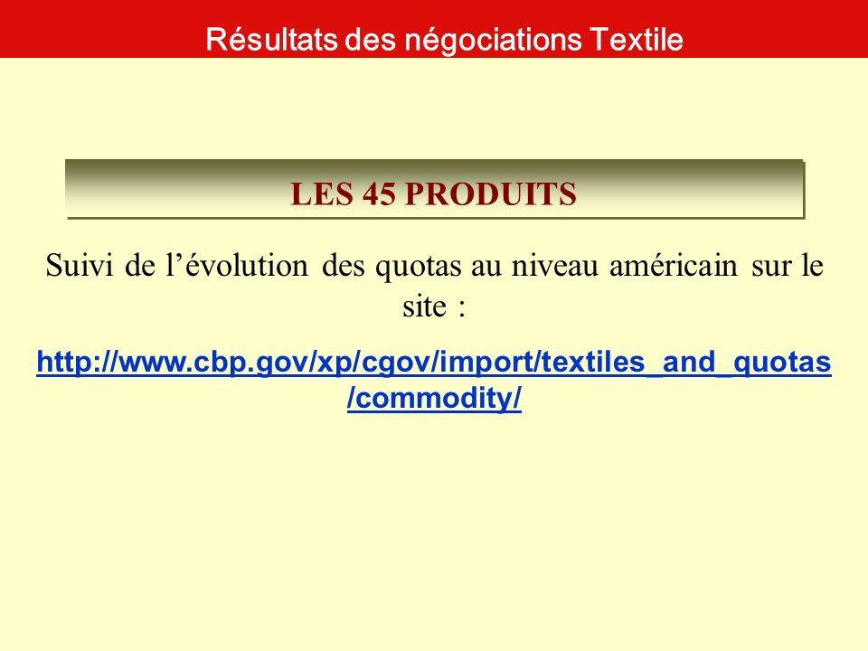 LES 45 PRODUITS Suivi de lévolution des quotas au niveau américain sur le site : http://www.cbp.gov/xp/cgov/import/textiles_and_quotas /commodity/ Rés