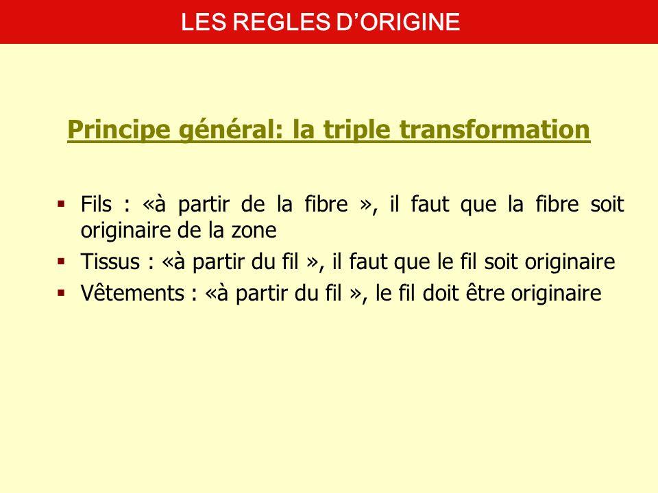 Mme Lamyea EL ISMAILI E-mail : LamyeaE@mcinet.goc.maLamyeaE@mcinet.goc.ma Équipe Gestion TPL Mme Rim Oumalek : rim@mcinet.gov.marim@mcinet.gov.ma M.