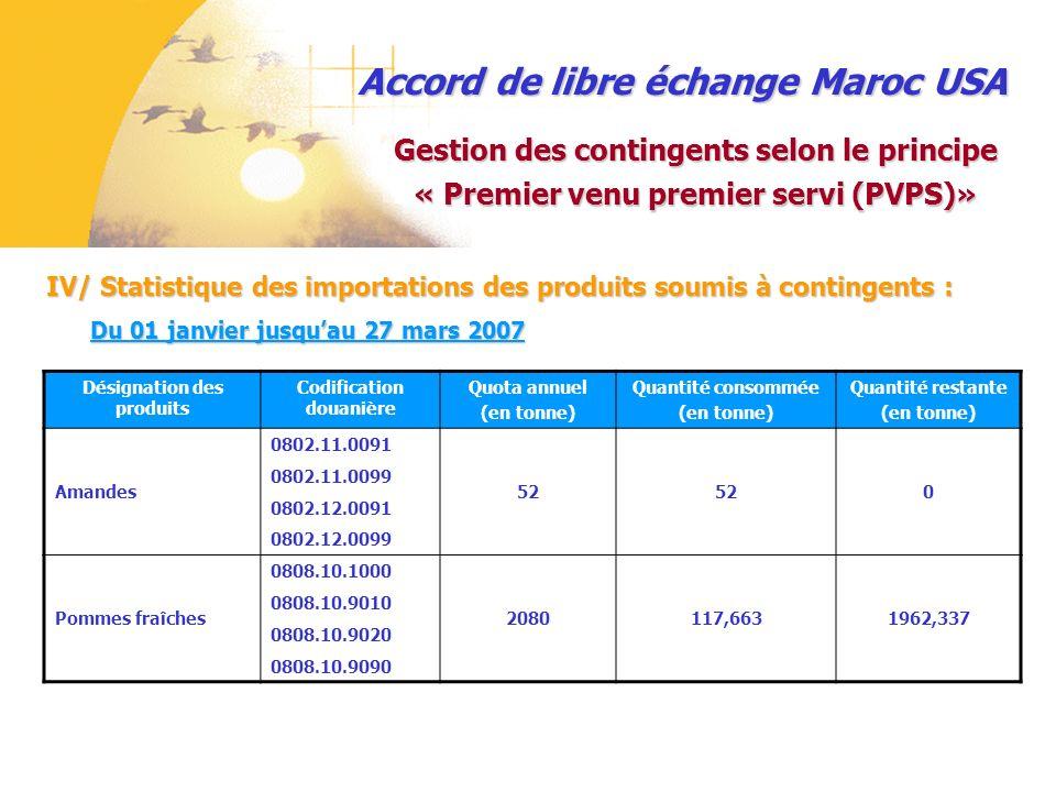 Accord de libre échange Maroc USA IV/ Statistique des importations des produits soumis à contingents : Gestion des contingents selon le principe « Pre