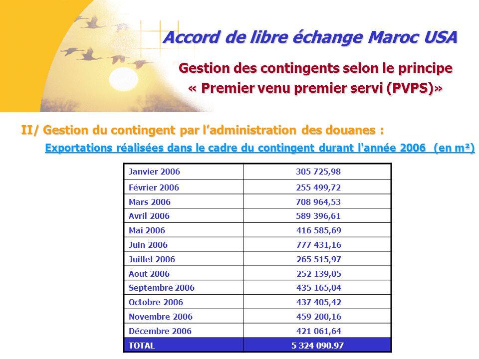 Accord de libre échange Maroc USA Gestion des contingents selon le principe « Premier venu premier servi (PVPS)» Janvier 2006 305 725,98 Février 2006