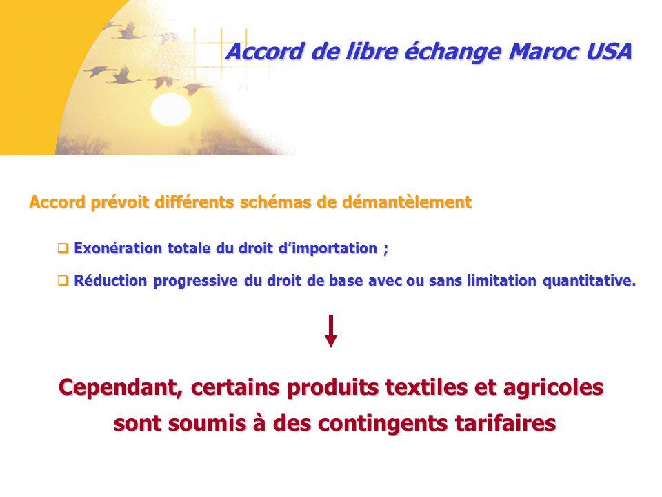 Accord de libre échange Maroc USA La gestion des contingents selon le principe du « premier venu premier servi » vise à accorder le traitement préférentiel aux importations de certains produits agricoles et textiles, au fur et à mesure de leur réalisation et ce, jusquà épuisement du contingent.