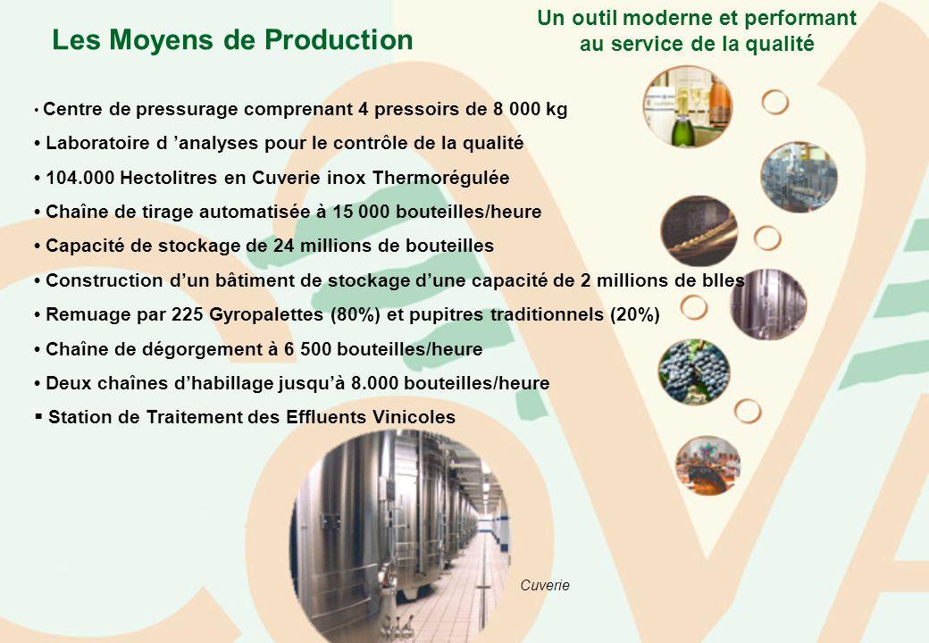 Les Moyens de Production Un outil moderne et performant au service de la qualité Centre de pressurage comprenant 4 pressoirs de 8 000 kg Laboratoire d
