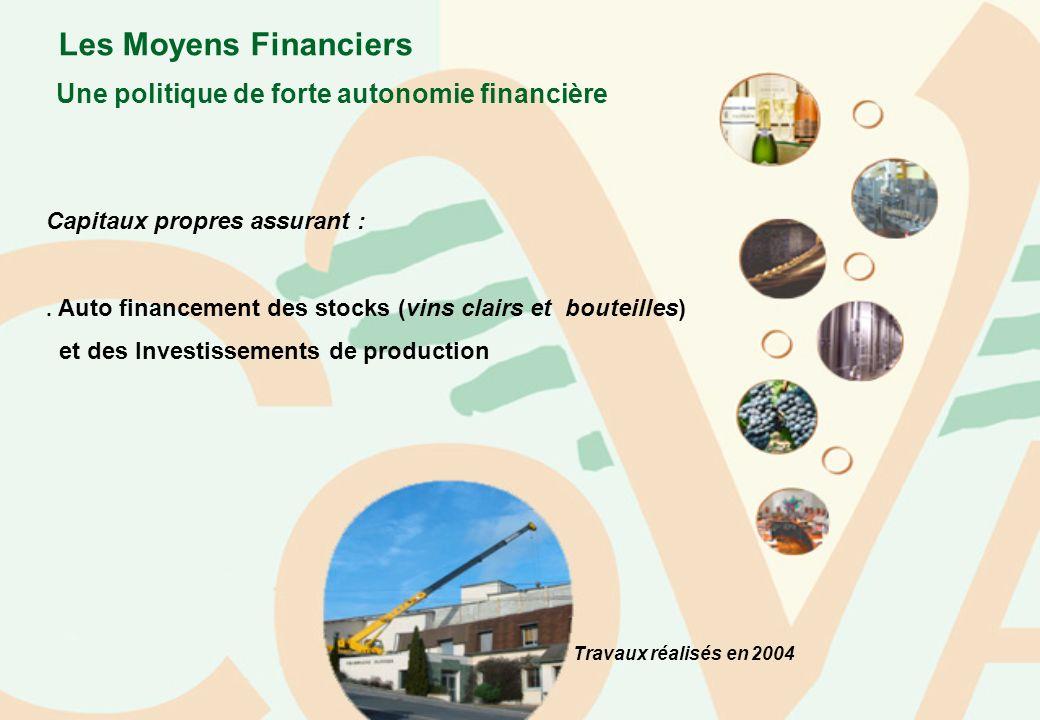 Les Moyens Financiers Une politique de forte autonomie financière Capitaux propres assurant :. Auto financement des stocks (vins clairs et bouteilles)