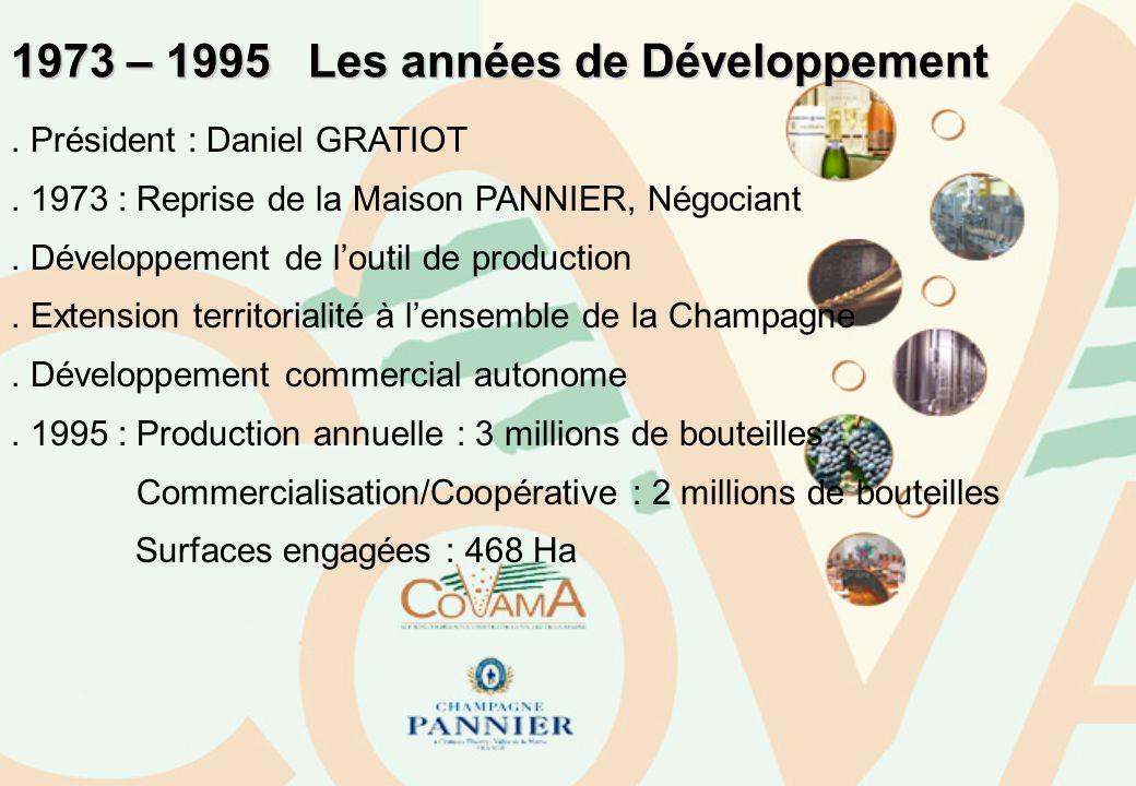 1973 – 1995 Les années de Développement. Président : Daniel GRATIOT. 1973 : Reprise de la Maison PANNIER, Négociant. Développement de loutil de produc