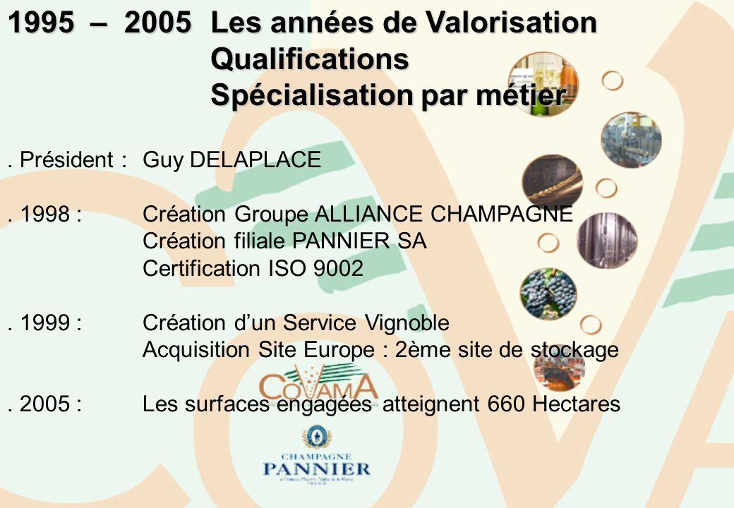 1995 – 2005 Les années de Valorisation Qualifications Spécialisation par métier. Président : Guy DELAPLACE. 1998 : Création Groupe ALLIANCE CHAMPAGNE