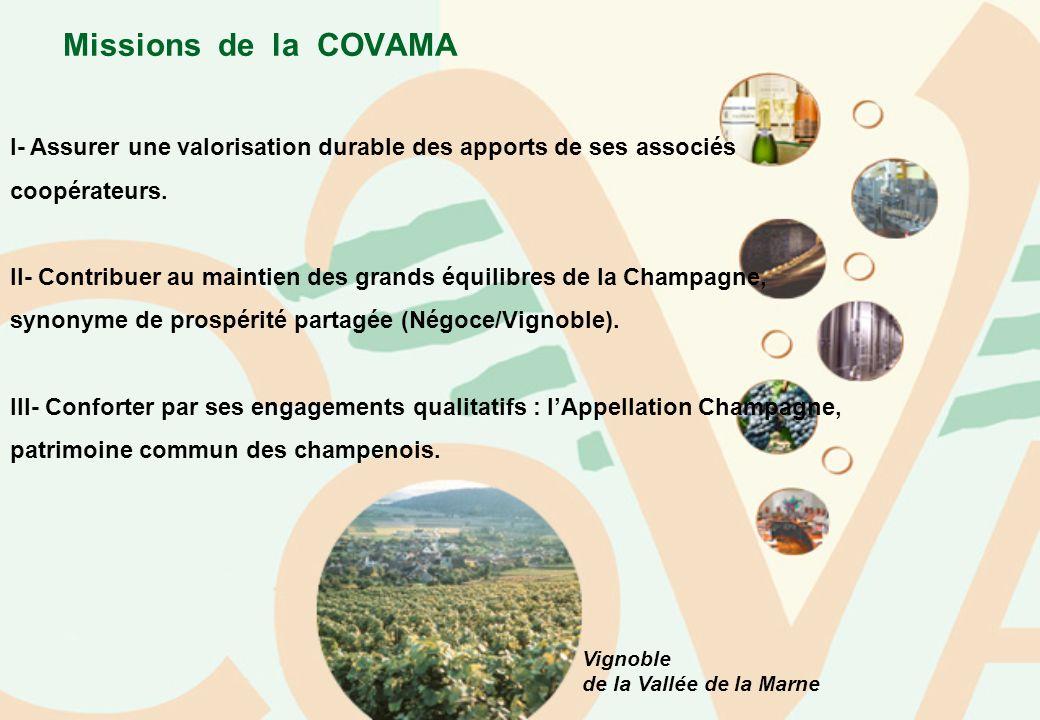 Missions de la COVAMA I- Assurer une valorisation durable des apports de ses associés coopérateurs. II- Contribuer au maintien des grands équilibres d