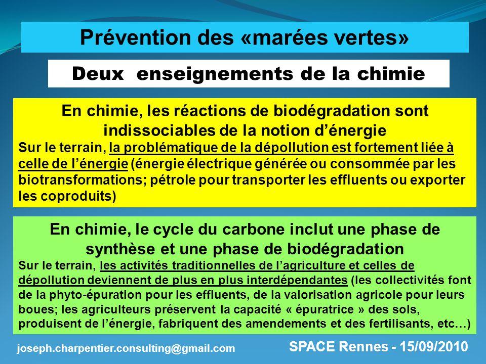 SPACE Rennes - 15/09/2010 joseph.charpentier.consulting@gmail.com Deux enseignements de la chimie En chimie, les réactions de biodégradation sont indi