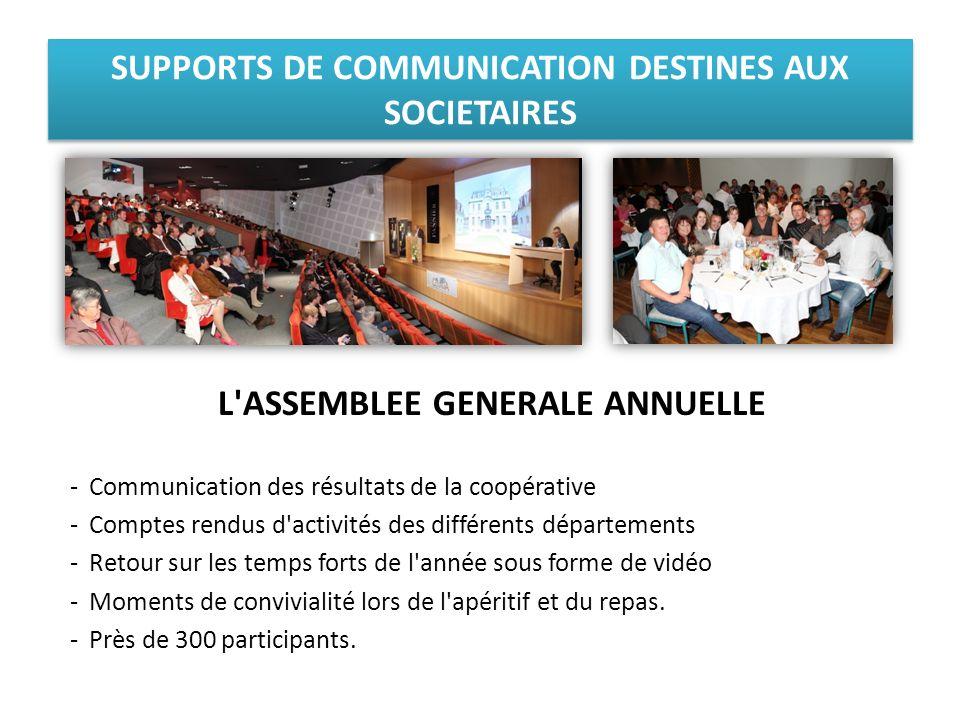 SUPPORTS DE COMMUNICATION DESTINES AUX SOCIETAIRES L'ASSEMBLEE GENERALE ANNUELLE -Communication des résultats de la coopérative -Comptes rendus d'acti