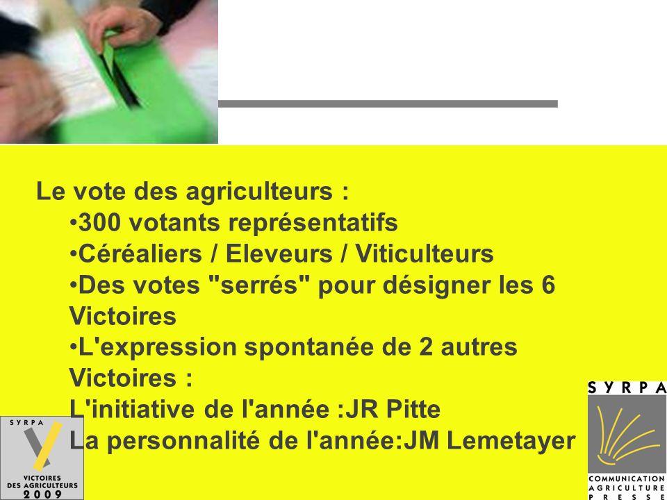 Le vote des agriculteurs : 300 votants représentatifs Céréaliers / Eleveurs / Viticulteurs Des votes