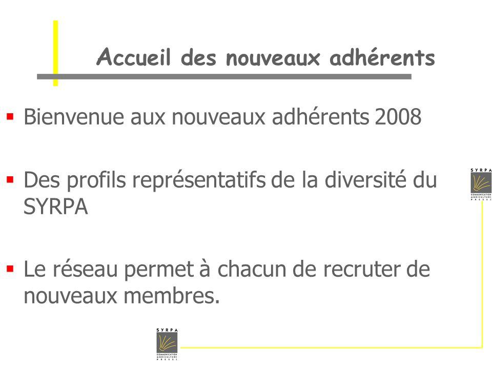 A ccueil des nouveaux adhérents Bienvenue aux nouveaux adhérents 2008 Des profils représentatifs de la diversité du SYRPA Le réseau permet à chacun de
