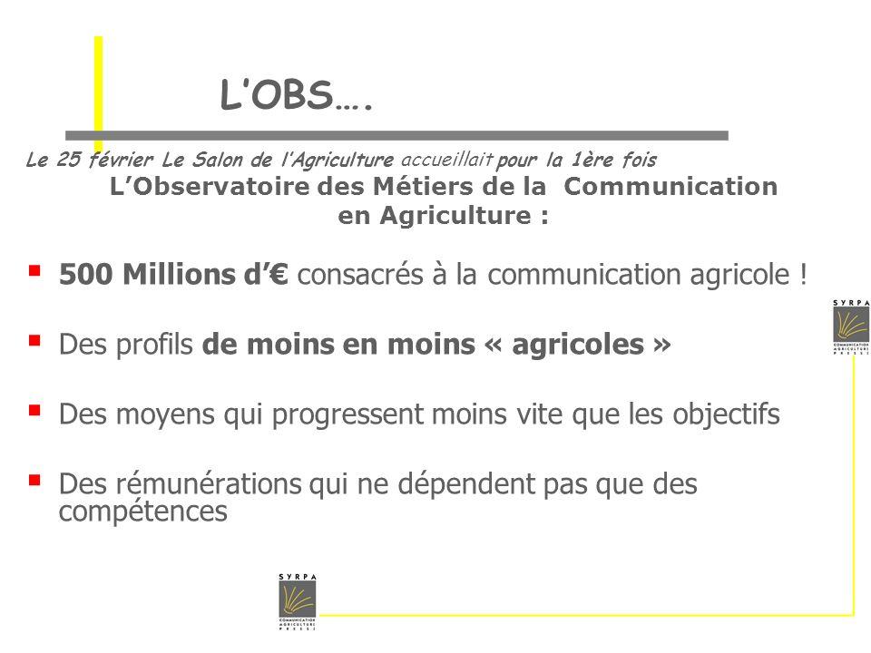 LOBS…. Le 25 février Le Salon de lAgriculture accueillait pour la 1ère fois LObservatoire des Métiers de la Communication en Agriculture : 500 Million