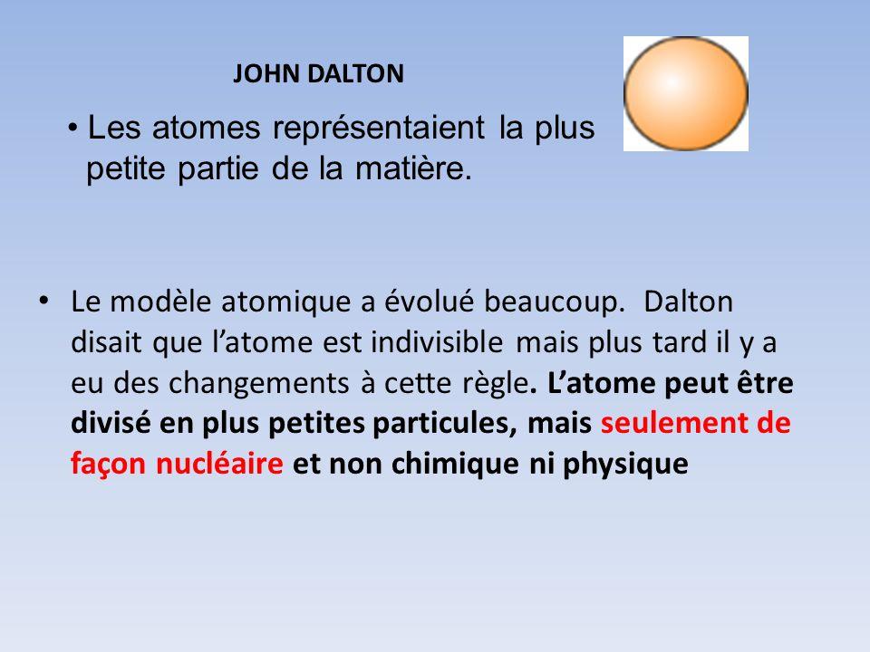JOHN DALTON Les atomes représentaient la plus petite partie de la matière. Le modèle atomique a évolué beaucoup. Dalton disait que latome est indivisi