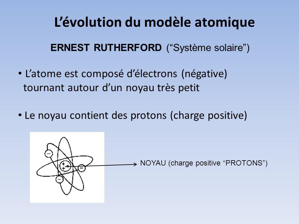 Lévolution du modèle atomique ERNEST RUTHERFORD (Système solaire) Latome est composé délectrons (négative) tournant autour dun noyau très petit Le noy