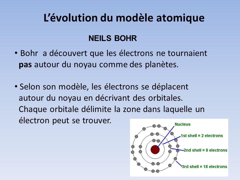 Lévolution du modèle atomique JAMES CHADWICK Chadwick découvert le neutron Le neutron est neutre (ni positive ni négative) On trouve le neutron dans le noyau avec les protons (charge +) Les électrons se déplacent autour du noyau dans les orbitales et porte un charge --