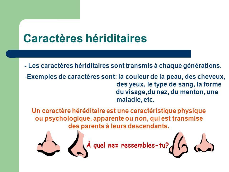 Caractères hériditaires - Les caractères hériditaires sont transmis à chaque générations.