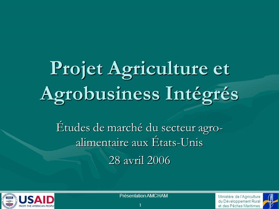 Ministère de lAgriculture du Développement Rural et des Pêches Maritimes Présentation AMCHAM 2 Projet AAI - Cadre de résultats Objectif stratégique: Léconomie marocaine répond avec succès aux nouvelles opportunités et défis du libre échange Résultat intermédiaire: Accroissement de la productivité en agriculture et agrobusiness Objectifs du programme Agriculture et Agrobusiness Intégrés: Renforcer la capacité de lagriculture et de lagrobusiness marocains à être compétitifs sur les marchés mondiaux Sous-objectifs: création demplois dans le secteur agricole; accroissement des revenus des agriculteurs et entrepreneurs; accroissement de la résilience de léconomie agricole Module 1 Module 2 Module 3 Module 4 Amélioration du cadre réglementaire et institutionnel pour soutenir une agriculture plus compétitive Accroissement de la productivité et de la variété de la production agricole et de lélevage Amélioration de la compétitivité de lagro- industrie Amélioration de la capacité de lagrobusiness, des entreprises, et des institutions à soutenir des filières compétitives Coordination avec les activités de lUSAID, du GM et dautres bailleurs de fonds