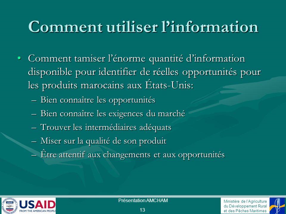 Ministère de lAgriculture du Développement Rural et des Pêches Maritimes Présentation AMCHAM 13 Comment utiliser linformation Comment tamiser lénorme