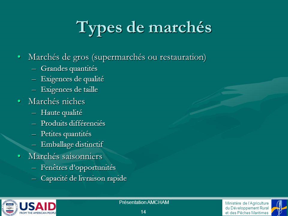 Ministère de lAgriculture du Développement Rural et des Pêches Maritimes Présentation AMCHAM 14 Types de marchés Marchés de gros (supermarchés ou rest