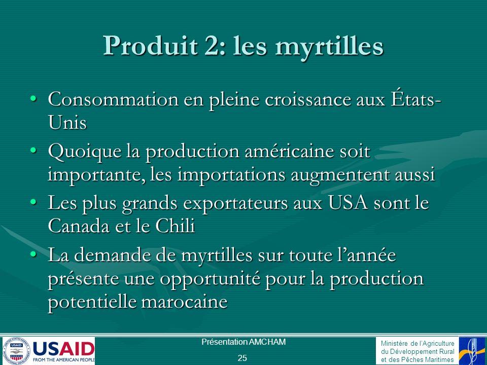 Ministère de lAgriculture du Développement Rural et des Pêches Maritimes Présentation AMCHAM 25 Produit 2: les myrtilles Consommation en pleine croiss