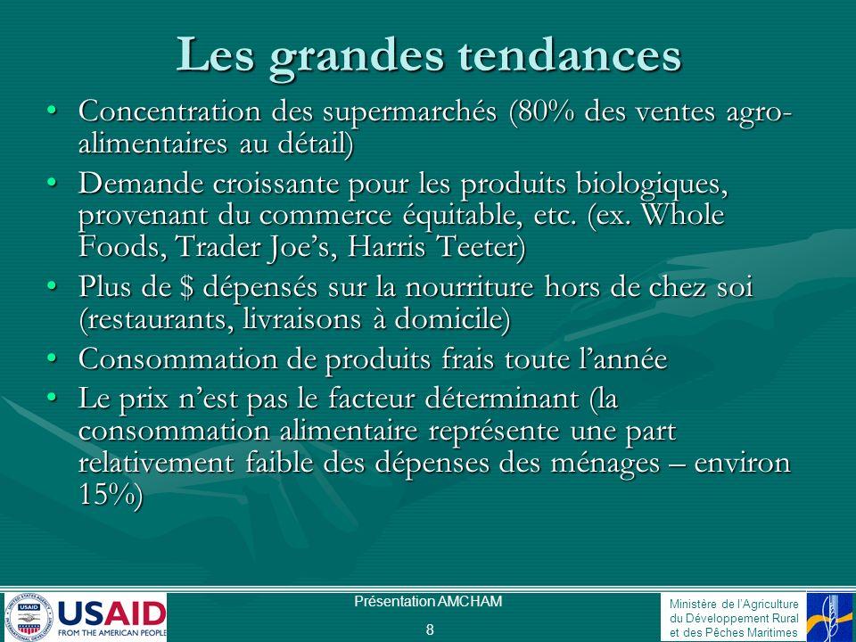 Ministère de lAgriculture du Développement Rural et des Pêches Maritimes Présentation AMCHAM 8 Les grandes tendances Concentration des supermarchés (8