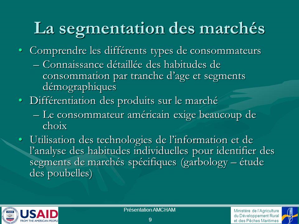 Ministère de lAgriculture du Développement Rural et des Pêches Maritimes Présentation AMCHAM 9 La segmentation des marchés Comprendre les différents t