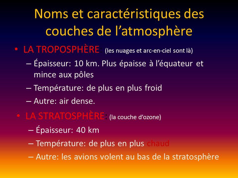 Noms et caractéristiques des couches de latmosphère LA TROPOSPHÈRE: (les nuages et arc-en-ciel sont là) – Épaisseur: 10 km.