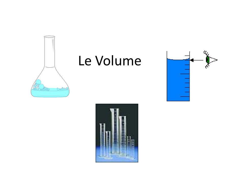 Quest ce que le volume: Cest la mesure de la place quun corps occupe dans lespace.