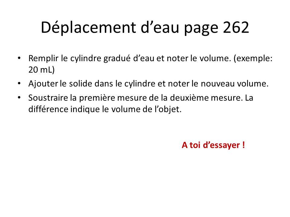 Déplacement deau page 262 Remplir le cylindre gradué deau et noter le volume. (exemple: 20 mL) Ajouter le solide dans le cylindre et noter le nouveau