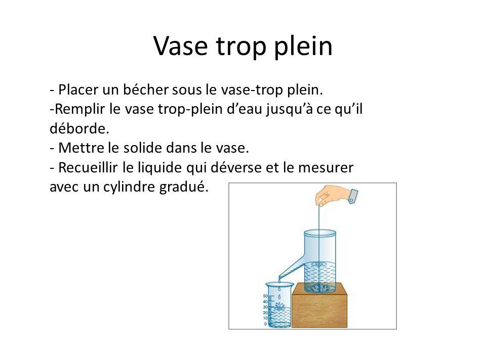 Vase trop plein - Placer un bécher sous le vase-trop plein. -Remplir le vase trop-plein deau jusquà ce quil déborde. - Mettre le solide dans le vase.
