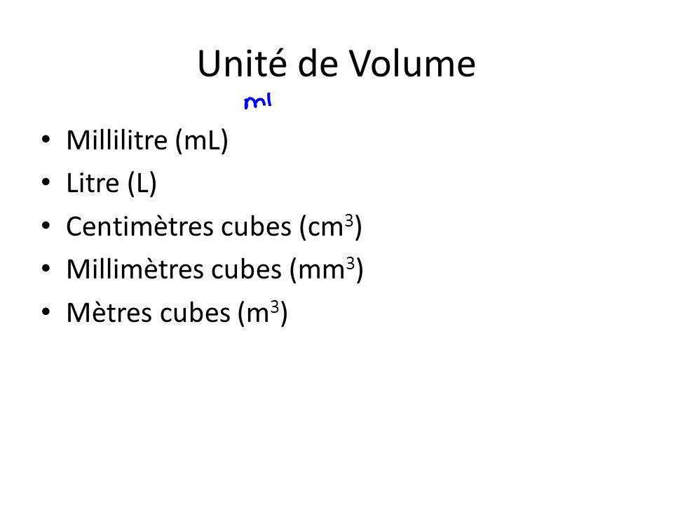 Unité de Volume Millilitre (mL) Litre (L) Centimètres cubes (cm 3 ) Millimètres cubes (mm 3 ) Mètres cubes (m 3 )