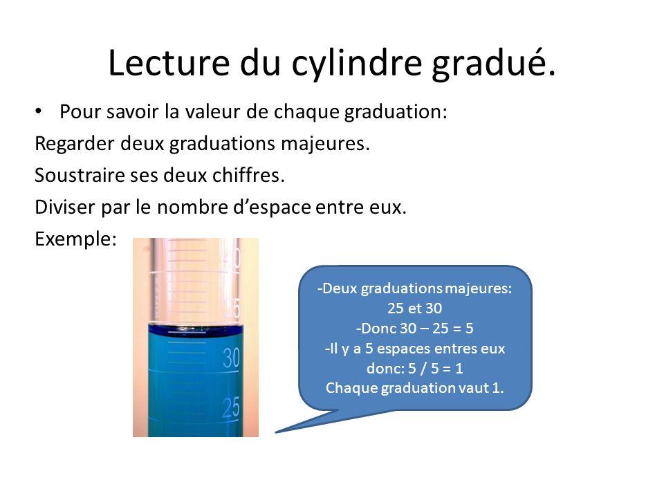 Lecture du cylindre gradué. Pour savoir la valeur de chaque graduation: Regarder deux graduations majeures. Soustraire ses deux chiffres. Diviser par