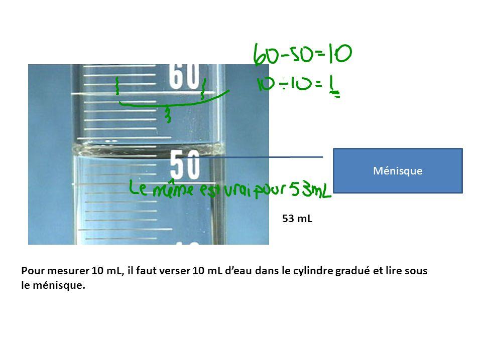 53 mL Pour mesurer 10 mL, il faut verser 10 mL deau dans le cylindre gradué et lire sous le ménisque.