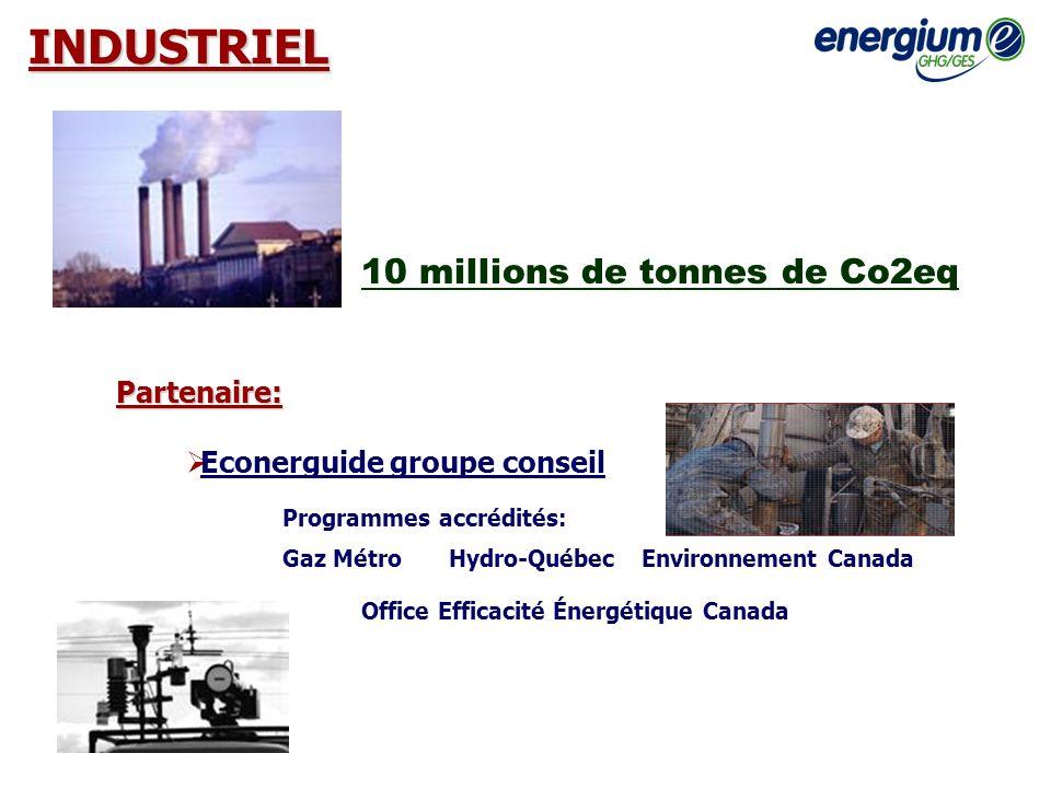 INDUSTRIEL Econerguide groupe conseil 10 millions de tonnes de Co2eq Programmes accrédités: Gaz MétroHydro-Québec Office Efficacité Énergétique Canada Environnement Canada Partenaire: