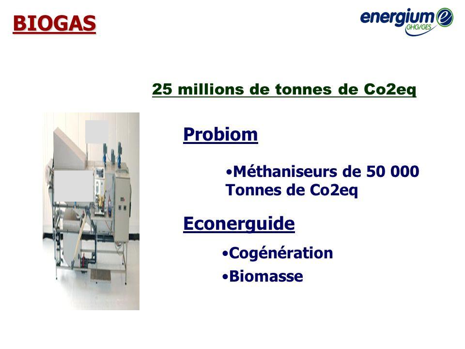 BIOGAS Econerguide 25 millions de tonnes de Co2eq Probiom Méthaniseurs de 50 000 Tonnes de Co2eq Cogénération Biomasse