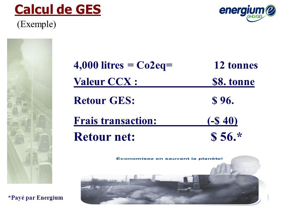 Calcul de GES 4,000 litres = Co2eq= 12 tonnes Valeur CCX : $8. tonne Retour GES: $ 96. Frais transaction: (-$ 40) Retour net: $ 56.* *Payé par Energiu