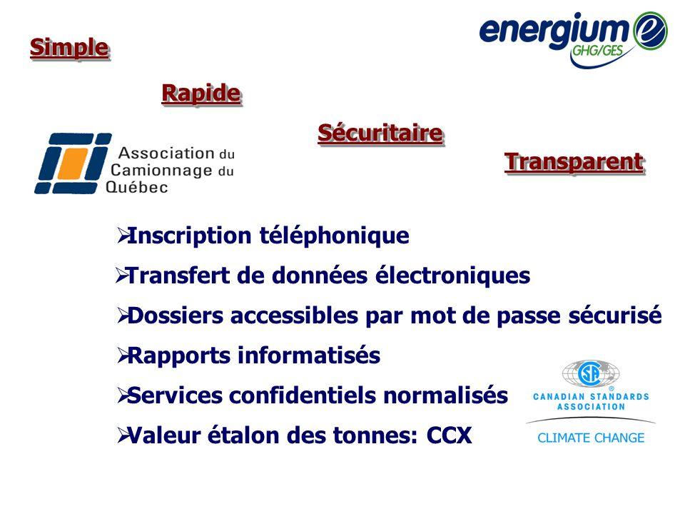 SimpleSimple RapideRapide SécuritaireSécuritaire TransparentTransparent Inscription téléphonique Transfert de données électroniques Dossiers accessibl