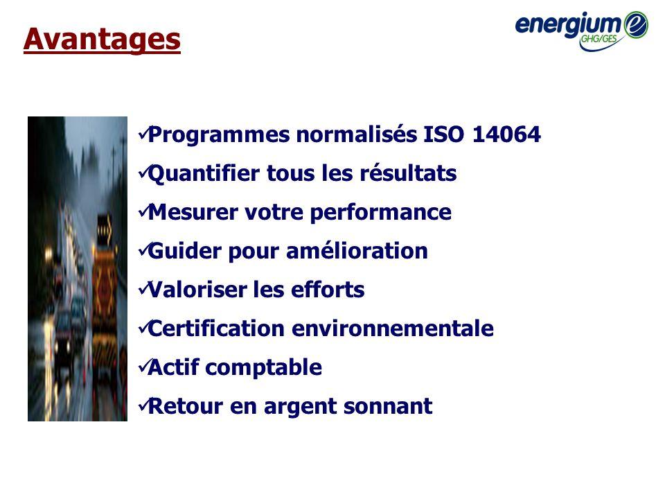 Quantifier tous les résultats Guider pour amélioration Valoriser les efforts Retour en argent sonnant Programmes normalisés ISO 14064 Certification environnementale Mesurer votre performance Actif comptable Avantages
