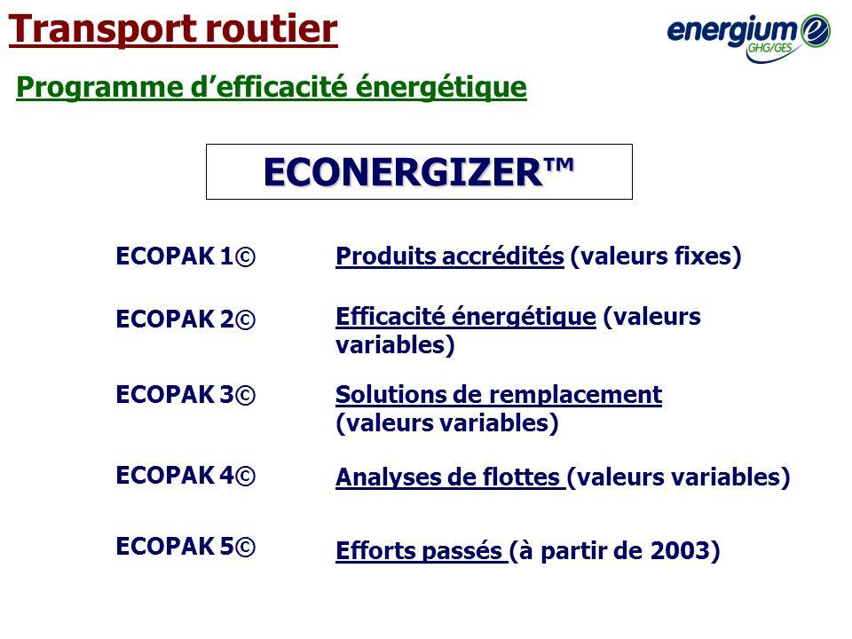 ECONERGIZER ECOPAK 1©Produits accrédités (valeurs fixes) ECOPAK 2© Efficacité énergétique (valeurs variables) ECOPAK 3©Solutions de remplacement (valeurs variables) ECOPAK 4© Analyses de flottes (valeurs variables) ECOPAK 5© Efforts passés (à partir de 2003) Transport routier Programme defficacité énergétique