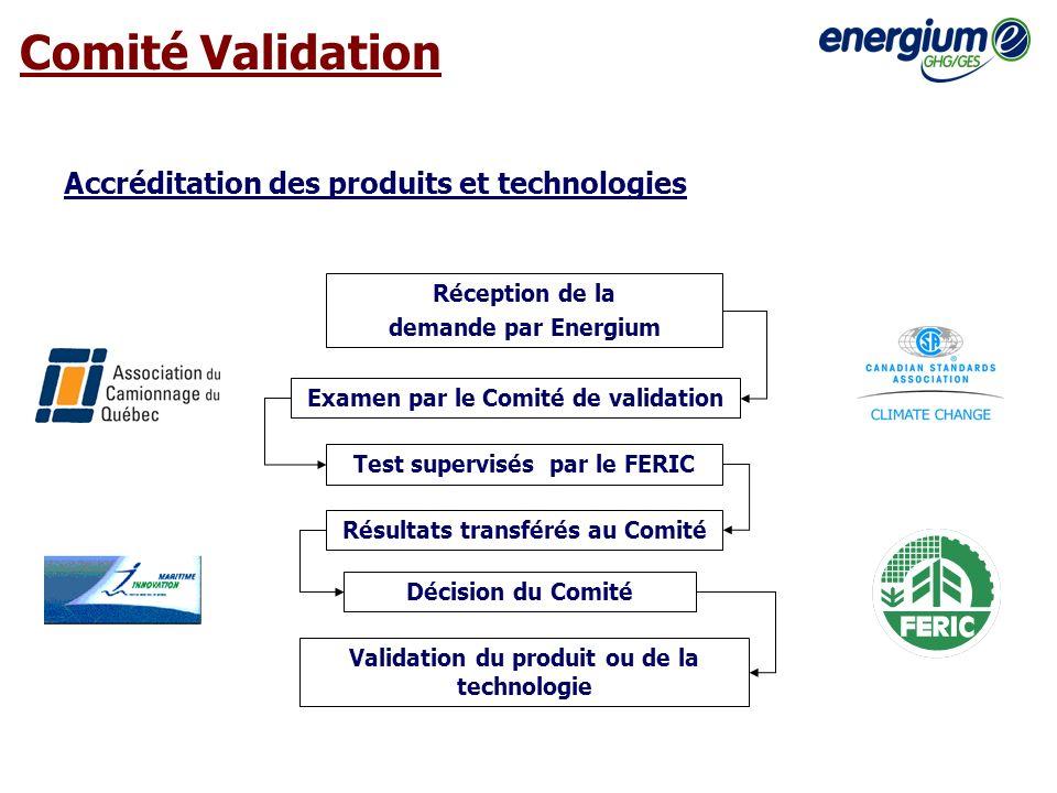 Accréditation des produits et technologies Réception de la demande par Energium Examen par le Comité de validation Test supervisés par le FERIC Résult