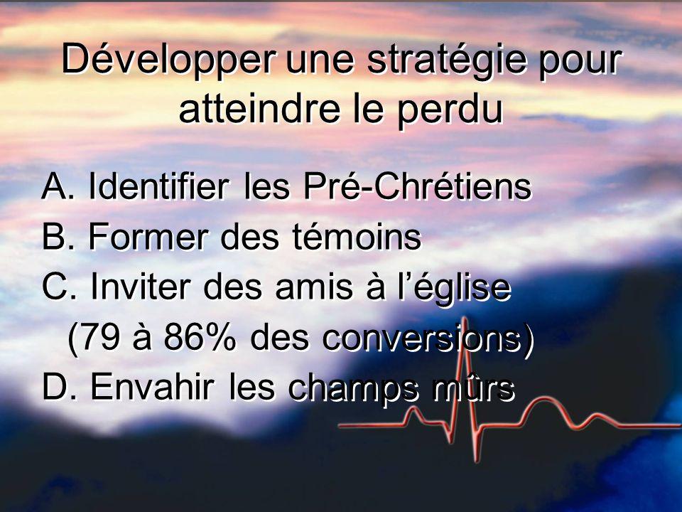 Développer une stratégie pour atteindre le perdu A. Identifier les Pré-Chrétiens B. Former des témoins C. Inviter des amis à léglise (79 à 86% des con