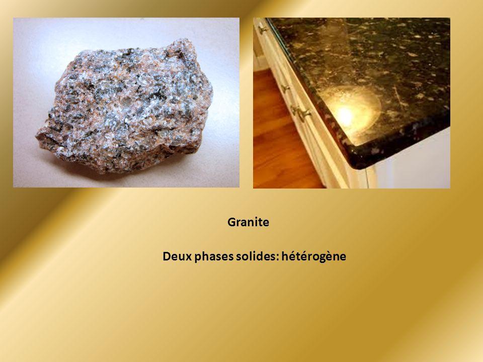 Granite Deux phases solides: hétérogène