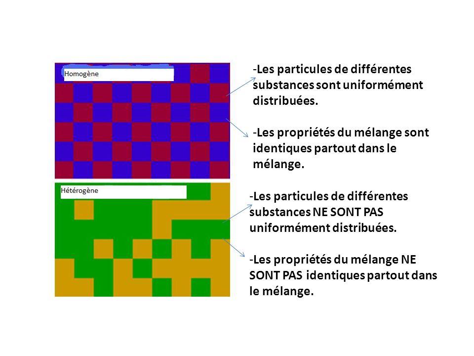 -Les particules de différentes substances sont uniformément distribuées. -Les propriétés du mélange sont identiques partout dans le mélange. -Les part