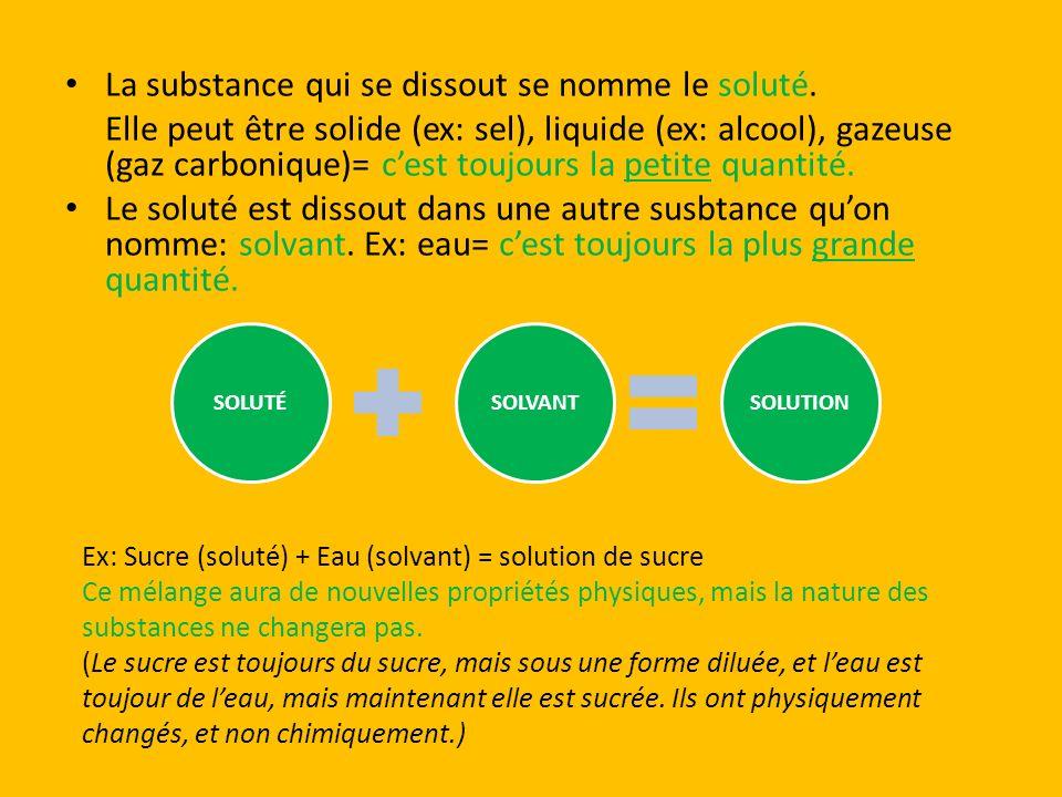La substance qui se dissout se nomme le soluté. Elle peut être solide (ex: sel), liquide (ex: alcool), gazeuse (gaz carbonique)= cest toujours la peti