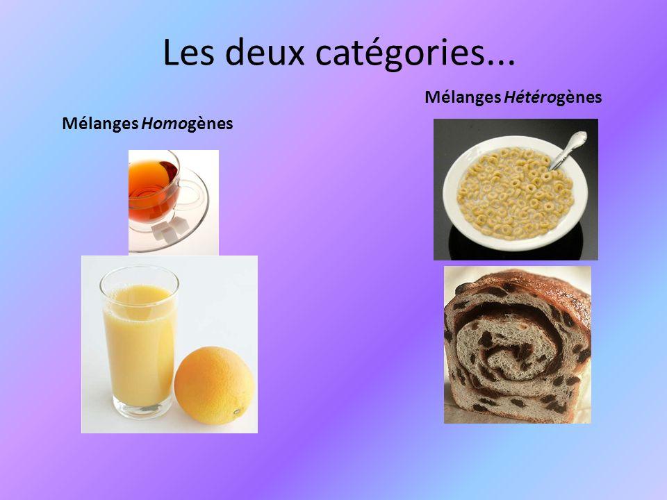 Les deux catégories... Mélanges Homogènes Mélanges Hétérogènes