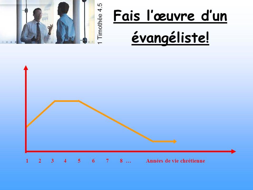 Fais lœuvre dun évangéliste! 1 Timothée 4.5 1 2 3 4 5 6 7 8 …Années de vie chrétienne