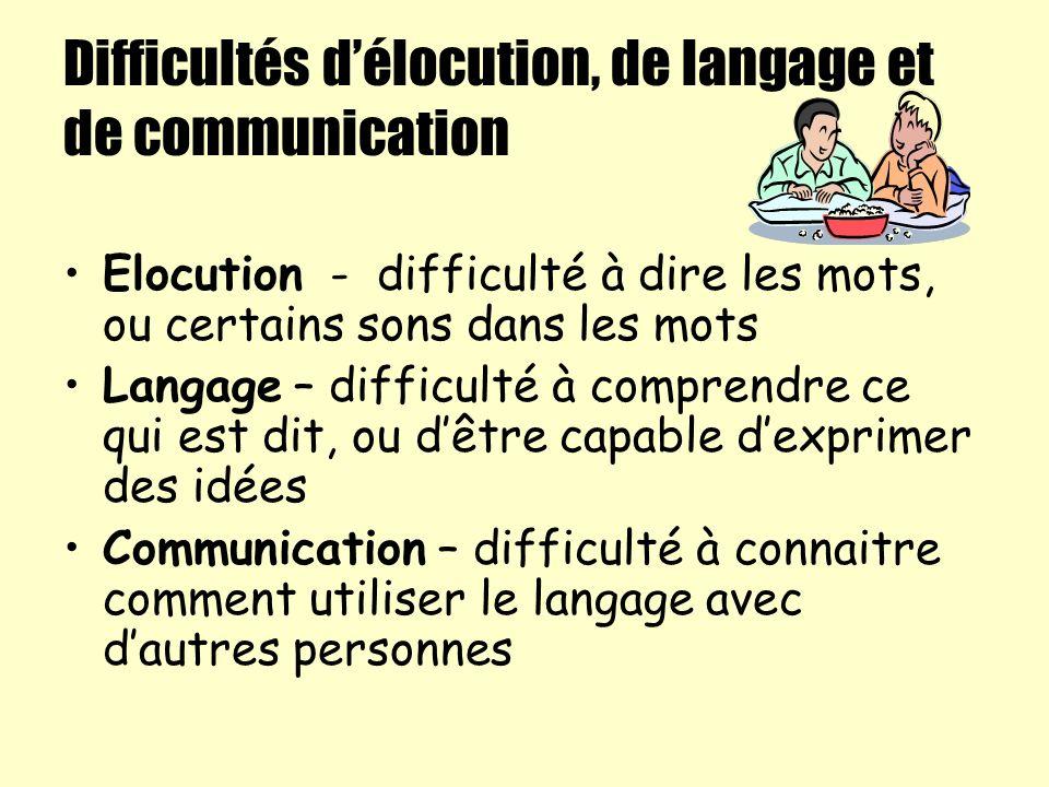 Difficultés délocution, de langage et de communication Elocution - difficulté à dire les mots, ou certains sons dans les mots Langage – difficulté à c