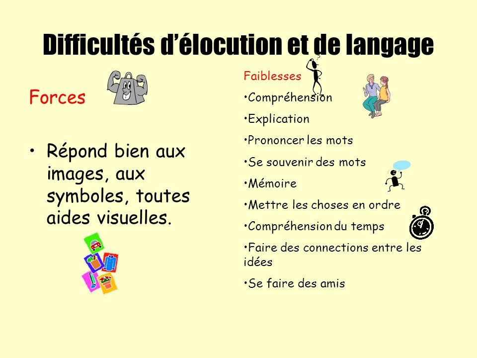 Difficultés délocution et de langage Forces Répond bien aux images, aux symboles, toutes aides visuelles. Faiblesses Compréhension Explication Prononc