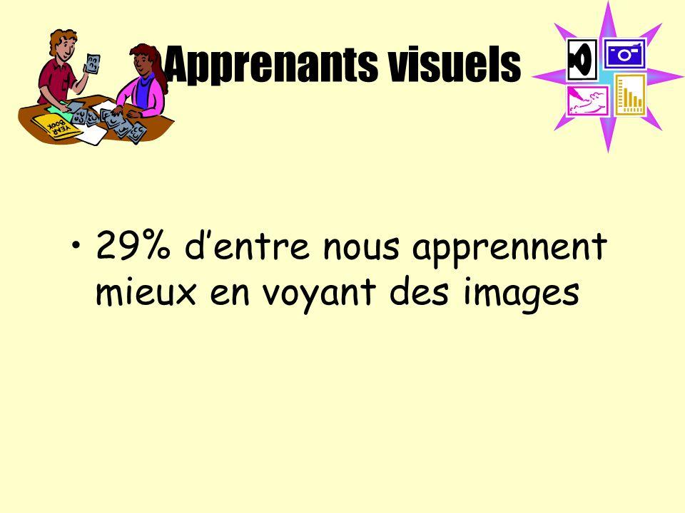 Apprenants visuels 29% dentre nous apprennent mieux en voyant des images