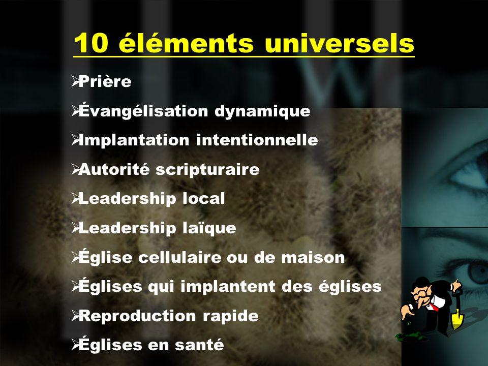 10 éléments universels Prière Évangélisation dynamique Implantation intentionnelle Autorité scripturaire Leadership local Leadership laïque Église cel